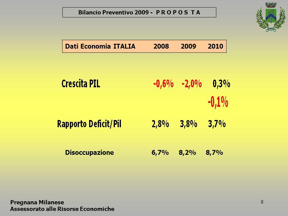 8 Pregnana Milanese Assessorato alle Risorse Economiche Bilancio Preventivo 2009 - P R O P O S T A Dati Economia ITALIA200820092010 Disoccupazione6,7%8,2%8,7%