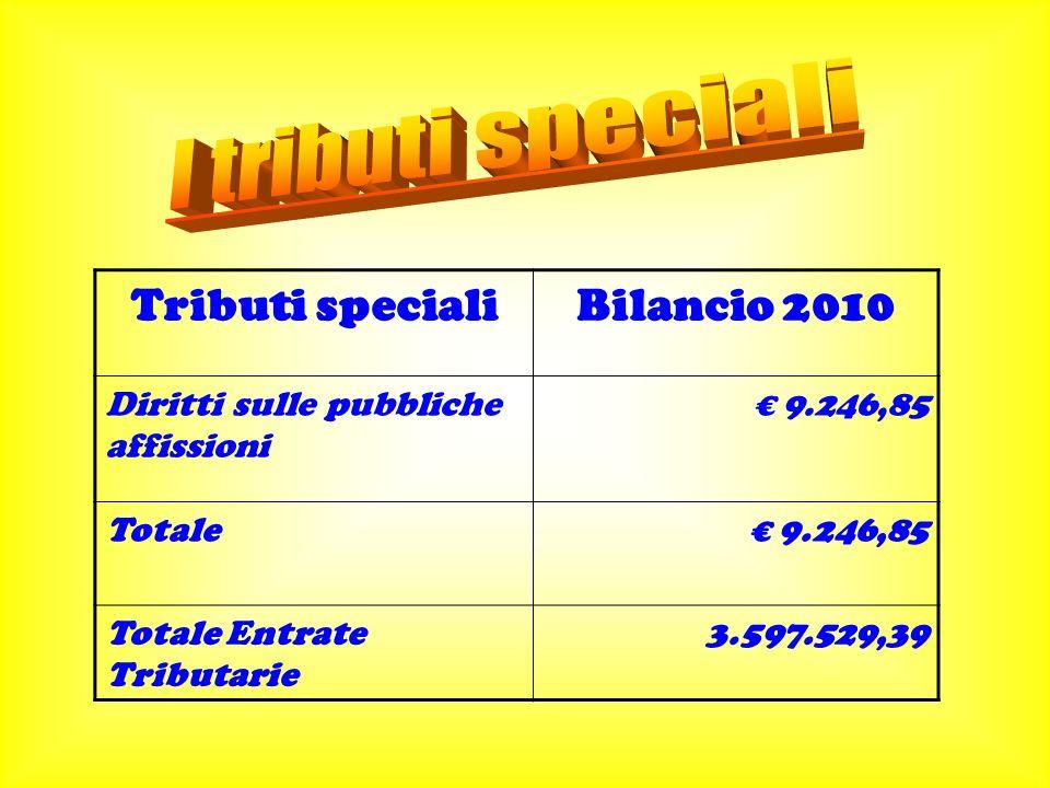 Tributi specialiBilancio 2010 Diritti sulle pubbliche affissioni 9.246,85 Totale 9.246,85 Totale Entrate Tributarie 3.597.529,39