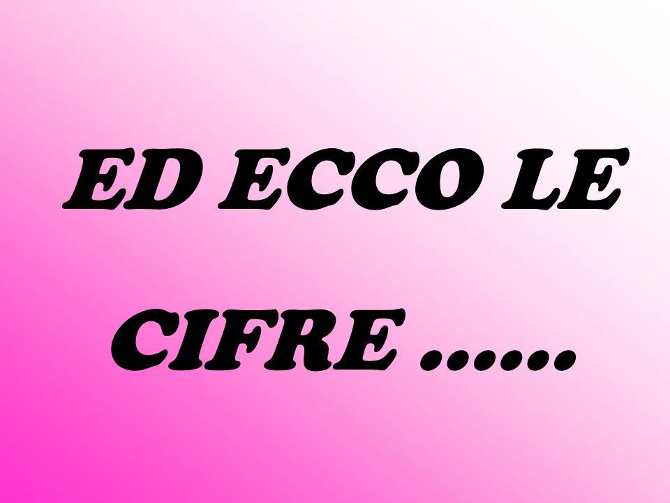 ED ECCO LE CIFRE ……