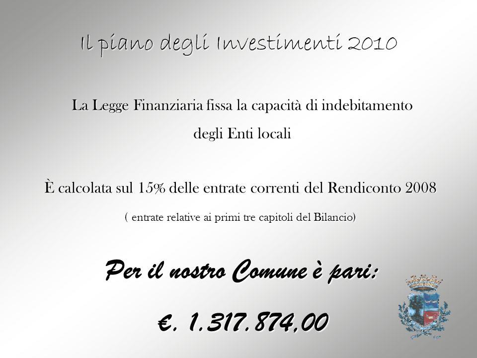 Il piano degli Investimenti 2010 La Legge Finanziaria fissa la capacità di indebitamento degli Enti locali È calcolata sul 15% delle entrate correnti del Rendiconto 2008 ( entrate relative ai primi tre capitoli del Bilancio) Per il nostro Comune è pari:.