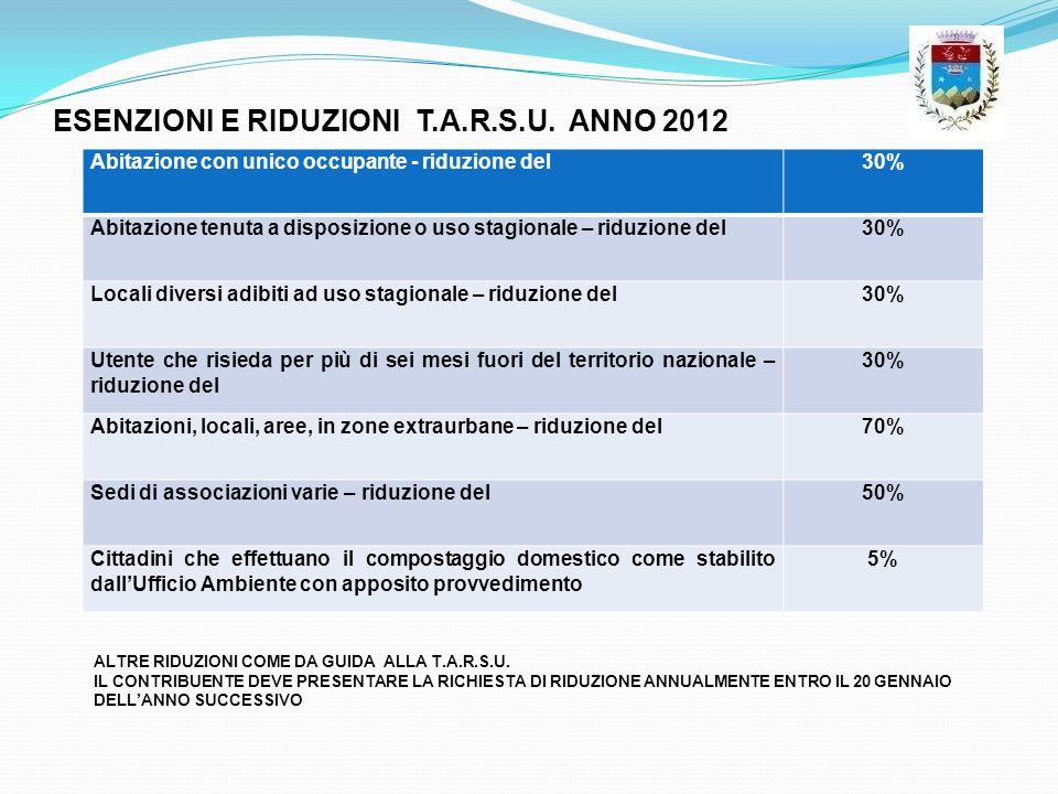 ESENZIONI E RIDUZIONI T.A.R.S.U. ANNO 2012 Abitazione con unico occupante - riduzione del30% Abitazione tenuta a disposizione o uso stagionale – riduz