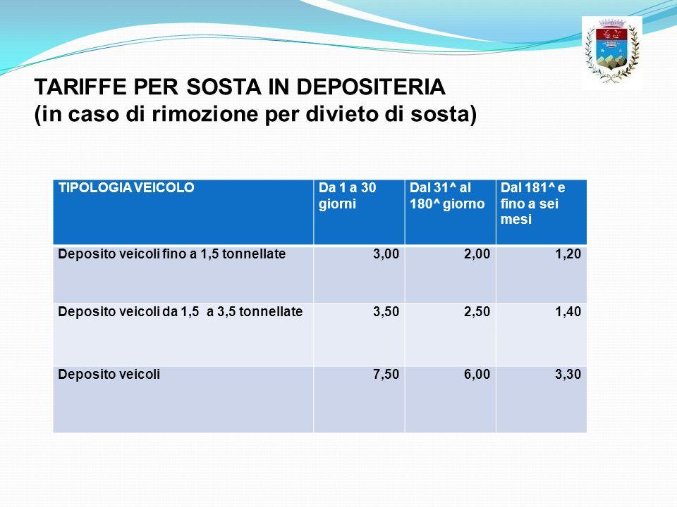 TARIFFE PER SOSTA IN DEPOSITERIA (in caso di rimozione per divieto di sosta) TIPOLOGIA VEICOLODa 1 a 30 giorni Dal 31^ al 180^ giorno Dal 181^ e fino
