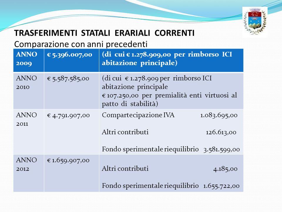 TRASFERIMENTI STATALI ERARIALI CORRENTI Comparazione con anni precedenti FONTE: MINISTERO DELLINTERNO ANNO 2009 5.396.007,00(di cui 1.278.909,00 per r
