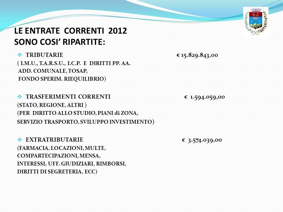 LE ENTRATE CORRENTI 2012 SONO COSI RIPARTITE: TRIBUTARIE 15.829.843,00 ( I.M.U., T.A.R.S.U., I.C.P. E DIRITTI PP. AA. ADD. COMUNALE, TOSAP, FONDO SPER