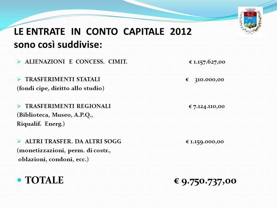 LE ENTRATE IN CONTO CAPITALE 2012 sono così suddivise: ALIENAZIONI E CONCESS. CIMIT. 1.157.627,00 TRASFERIMENTI STATALI 310.000,00 (fondi cipe, diritt