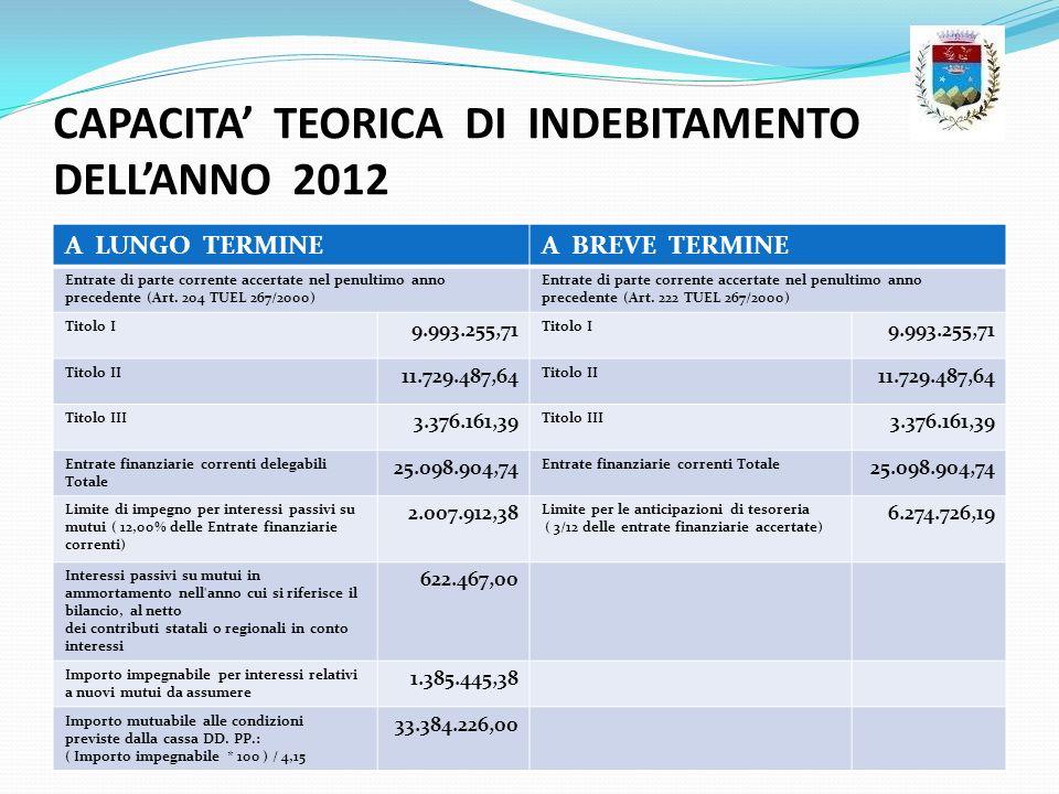 CAPACITA TEORICA DI INDEBITAMENTO DELLANNO 2012 A LUNGO TERMINEA BREVE TERMINE Entrate di parte corrente accertate nel penultimo anno precedente (Art.