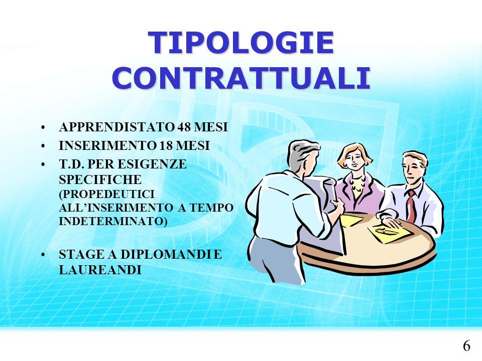 TIPOLOGIE CONTRATTUALI APPRENDISTATO 48 MESI INSERIMENTO 18 MESI T.D.