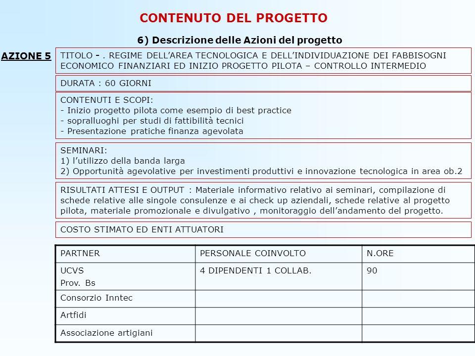 CONTENUTO DEL PROGETTO 6) Descrizione delle Azioni del progetto AZIONE 5 TITOLO -.