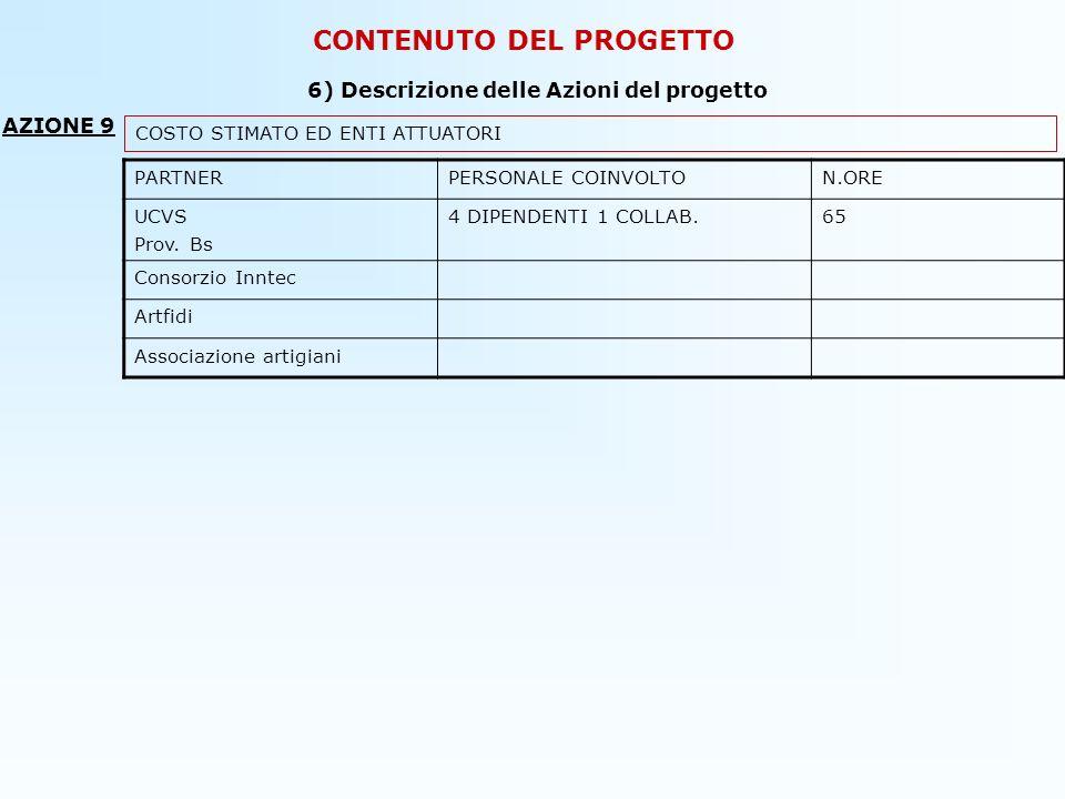 CONTENUTO DEL PROGETTO 6) Descrizione delle Azioni del progetto AZIONE 9 COSTO STIMATO ED ENTI ATTUATORI PARTNERPERSONALE COINVOLTON.ORE UCVS Prov.
