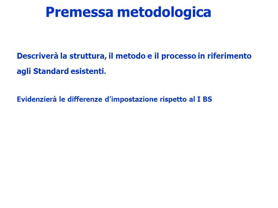 Premessa metodologica Descriverà la struttura, il metodo e il processo in riferimento agli Standard esistenti.