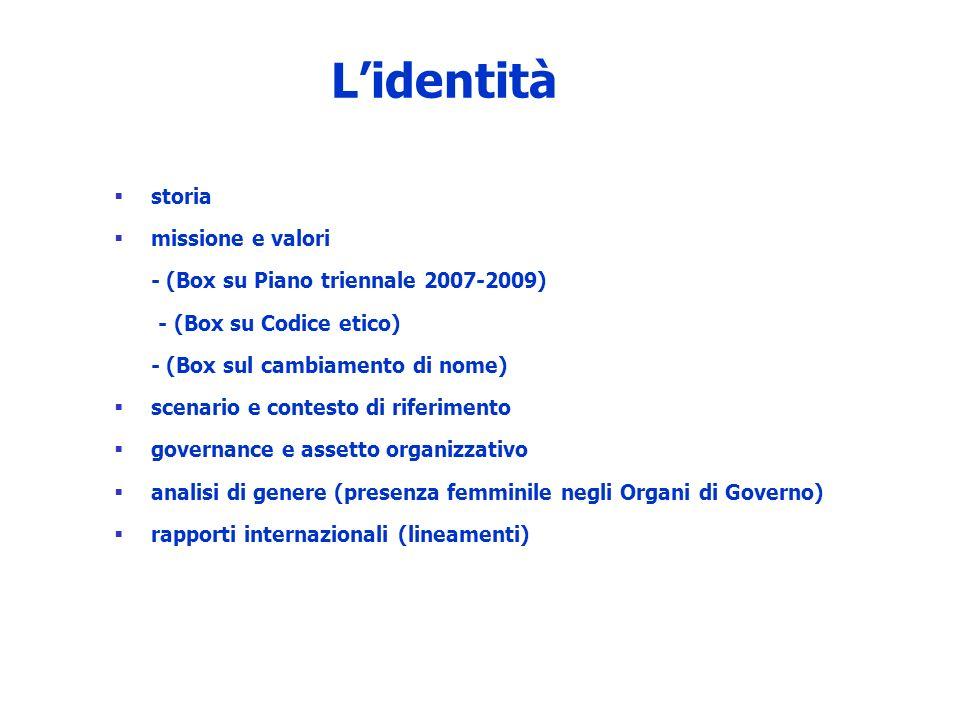 Lidentità storia missione e valori - (Box su Piano triennale 2007-2009) - (Box su Codice etico) - (Box sul cambiamento di nome) scenario e contesto di riferimento governance e assetto organizzativo analisi di genere (presenza femminile negli Organi di Governo) rapporti internazionali (lineamenti)
