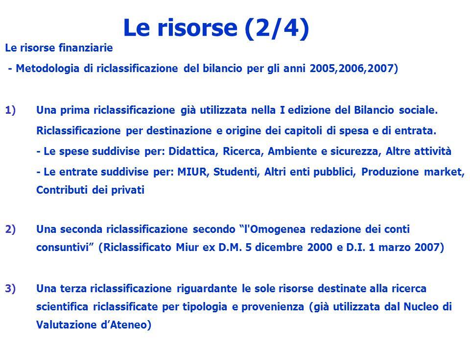 Le risorse (2/4) Le risorse finanziarie - Metodologia di riclassificazione del bilancio per gli anni 2005,2006,2007) 1)Una prima riclassificazione già utilizzata nella I edizione del Bilancio sociale.