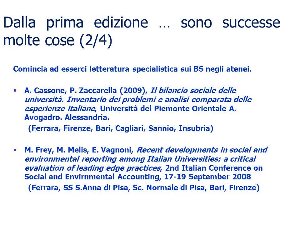 Dalla prima edizione … sono successe molte cose (2/4) Comincia ad esserci letteratura specialistica sui BS negli atenei.