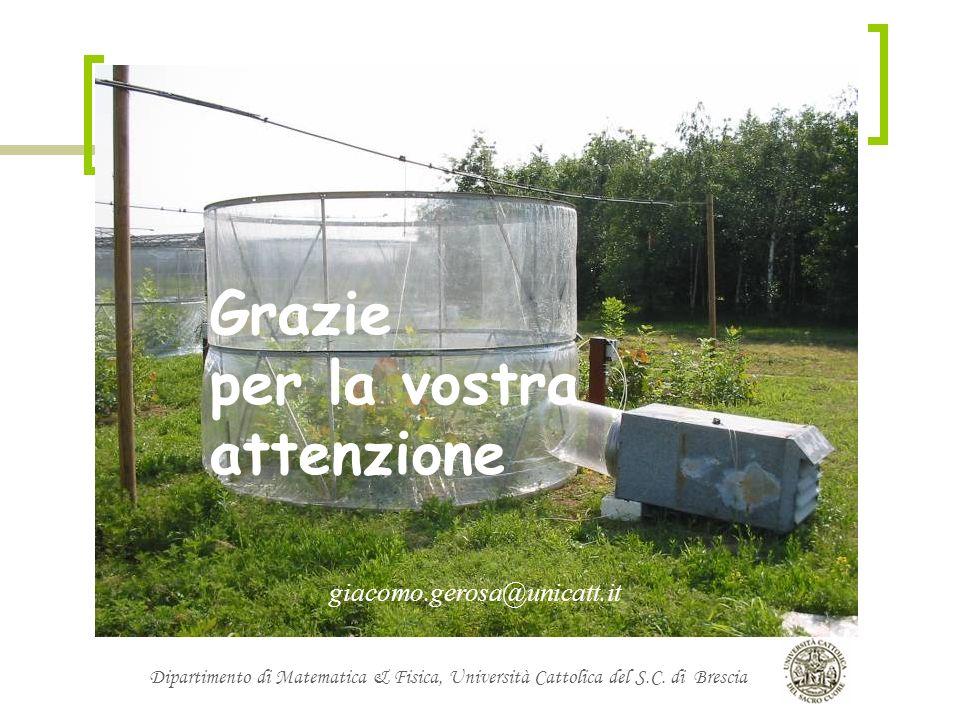 Dipartimento di Matematica & Fisica, Università Cattolica del S.C. di Brescia Grazie per la vostra attenzione giacomo.gerosa@unicatt.it