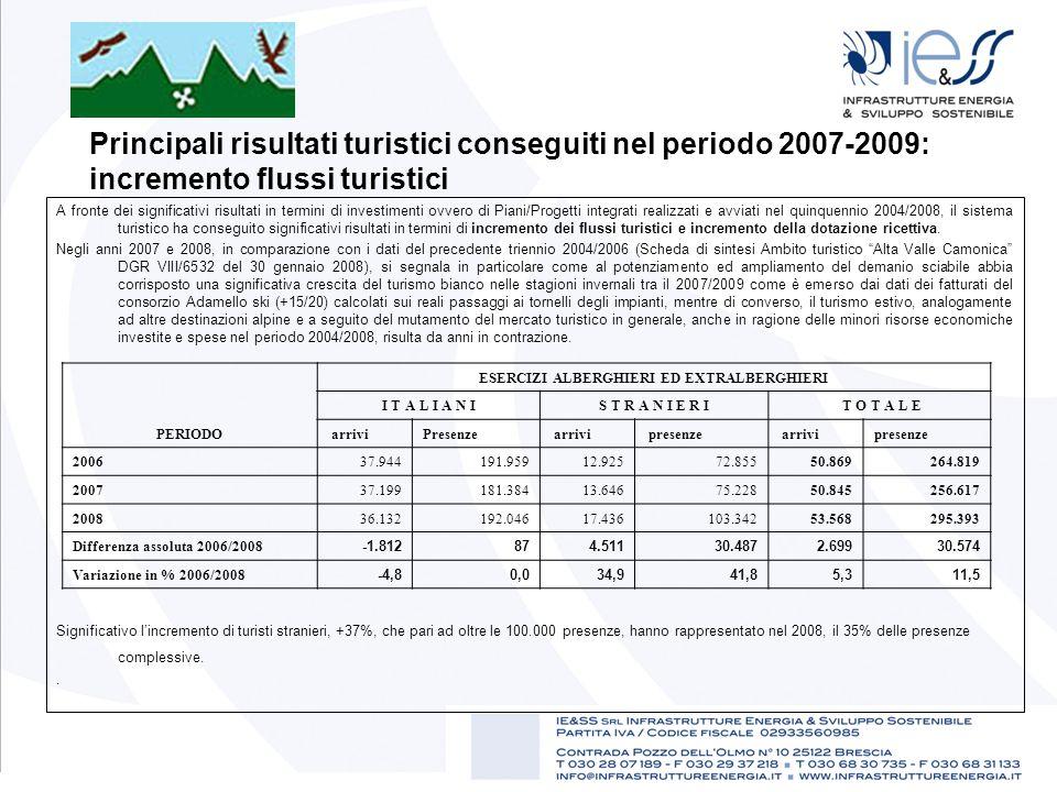 Principali risultati turistici conseguiti nel periodo 2007-2009: incremento flussi turistici A fronte dei significativi risultati in termini di invest