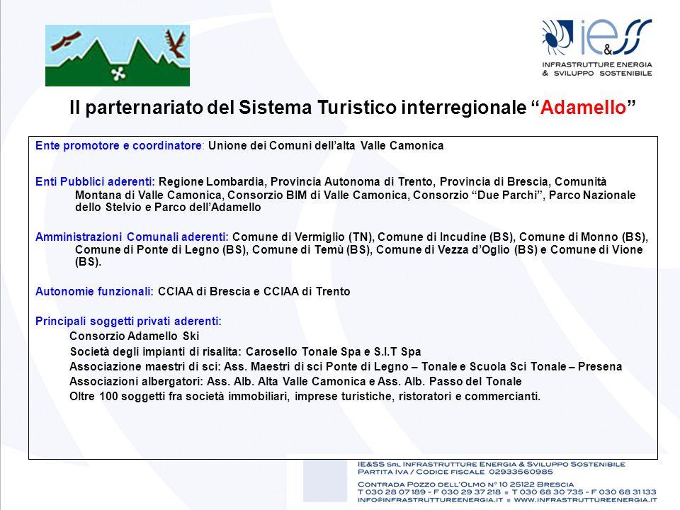 Ente promotore e coordinatore: Unione dei Comuni dellalta Valle Camonica Enti Pubblici aderenti: Regione Lombardia, Provincia Autonoma di Trento, Prov