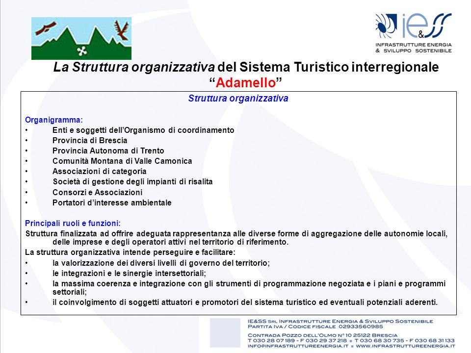 Struttura organizzativa Organigramma: Enti e soggetti dellOrganismo di coordinamento Provincia di Brescia Provincia Autonoma di Trento Comunità Montan