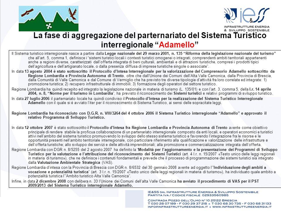 Il Sistema turistico interregionale nasce a partire dalla Legge nazionale del 29 marzo 2001, n. 135 Riforma della legislazione nazionale del turismo c