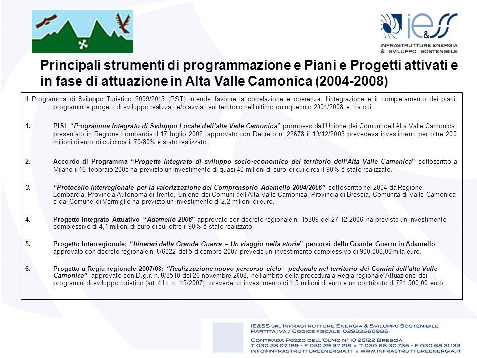 Principali strumenti di programmazione e Piani e Progetti attivati e in fase di attuazione in Alta Valle Camonica (2004-2008) Il Programma di Sviluppo
