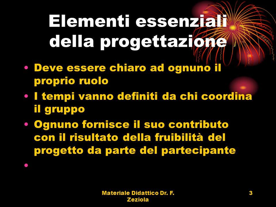 Materiale Didattico Dr. F.
