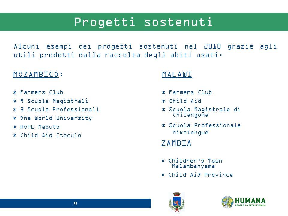 9 Progetti sostenuti Alcuni esempi dei progetti sostenuti nel 2010 grazie agli utili prodotti dalla raccolta degli abiti usati: MOZAMBICO: * Farmers C
