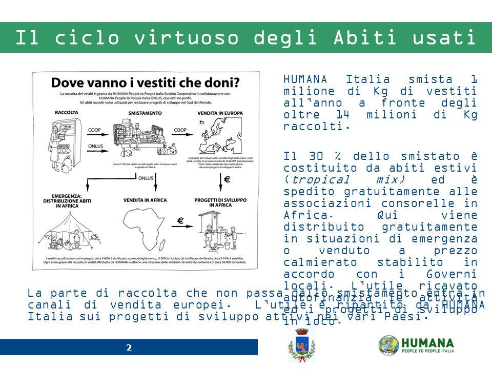 2 Il ciclo virtuoso degli Abiti usati HUMANA Italia smista 1 milione di Kg di vestiti allanno a fronte degli oltre 14 milioni di Kg raccolti. Il 30 %