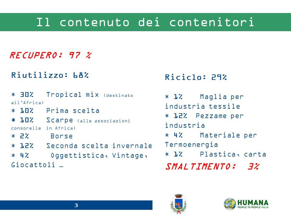 3 Il contenuto dei contenitori Riutilizzo: 68% * 30% Tropical mix (destinato allAfrica) * 10% Prima scelta * 10% Scarpe (alle associazioni consorelle