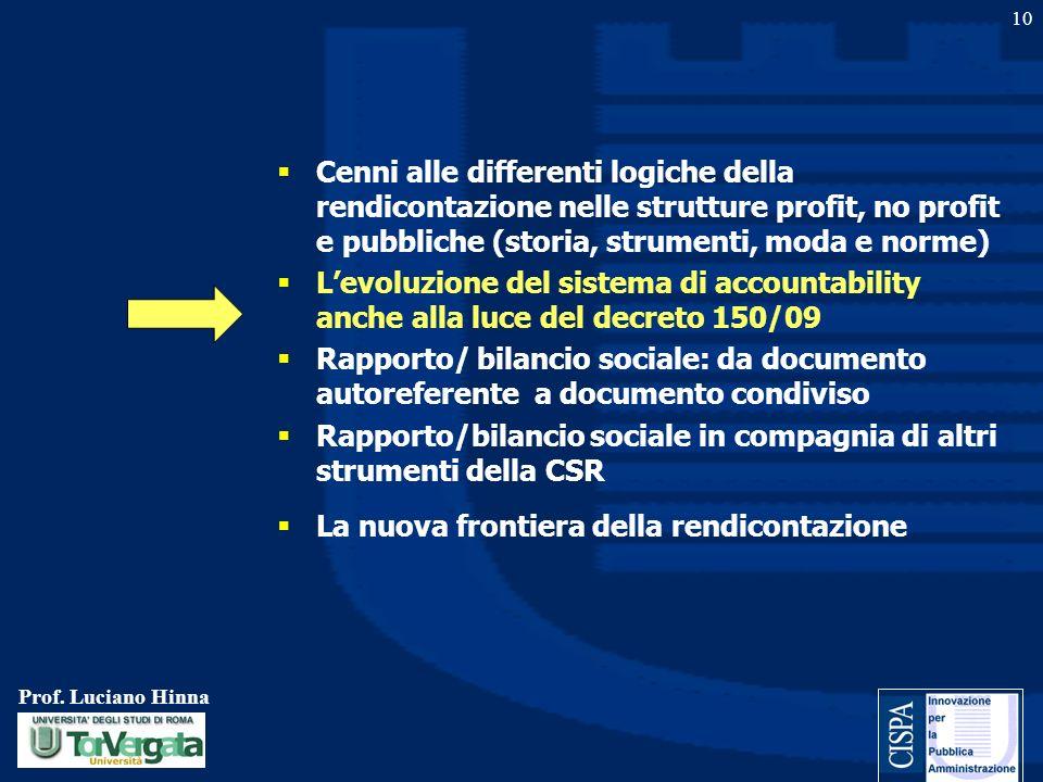 Prof. Luciano Hinna 10 Cenni alle differenti logiche della rendicontazione nelle strutture profit, no profit e pubbliche (storia, strumenti, moda e no