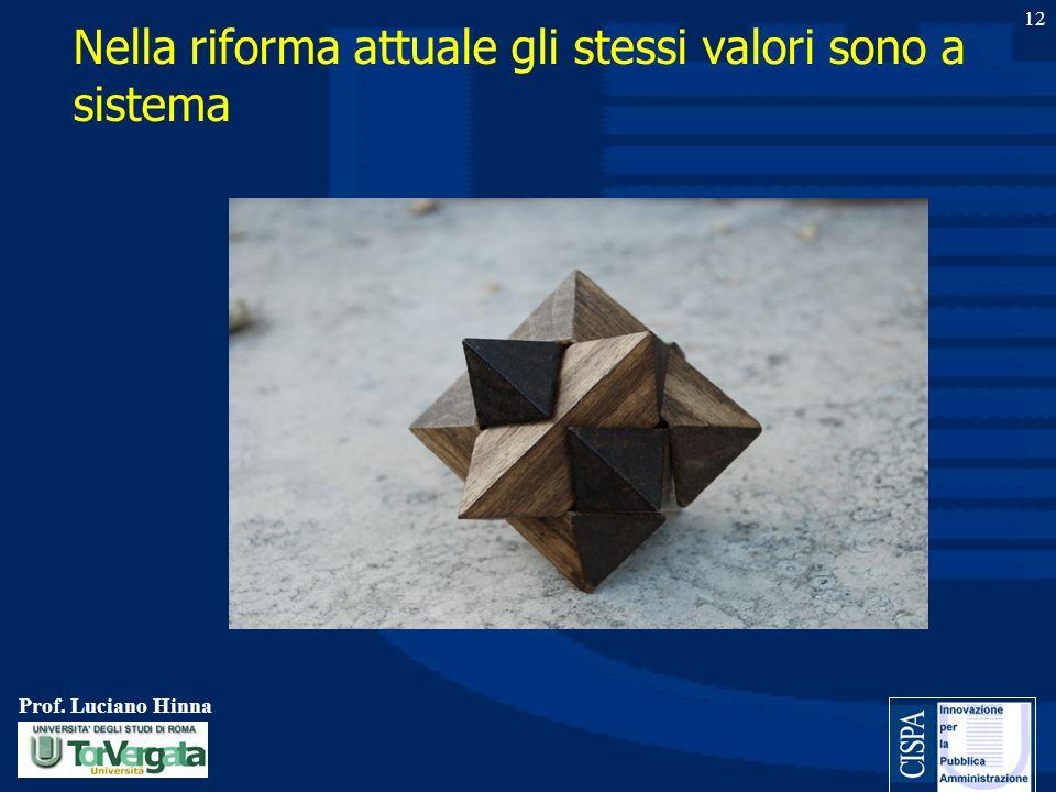 Prof. Luciano Hinna 12 Nella riforma attuale gli stessi valori sono a sistema