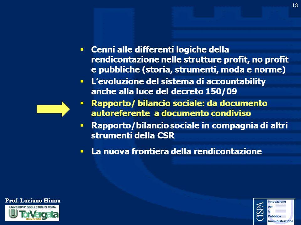 Prof. Luciano Hinna 18 Cenni alle differenti logiche della rendicontazione nelle strutture profit, no profit e pubbliche (storia, strumenti, moda e no