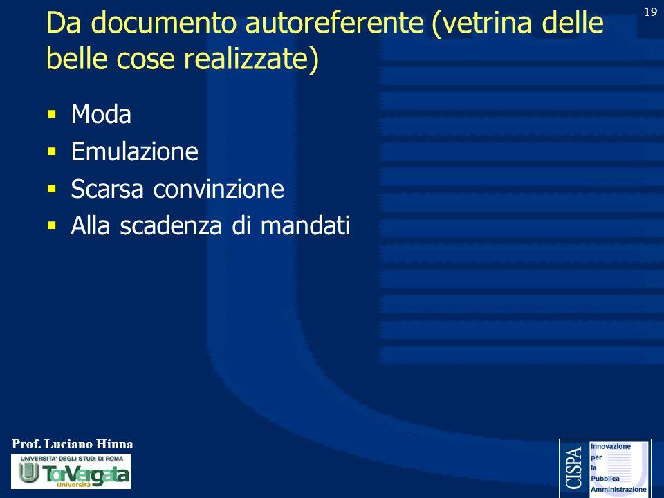 Prof. Luciano Hinna 19 Da documento autoreferente (vetrina delle belle cose realizzate) Moda Emulazione Scarsa convinzione Alla scadenza di mandati