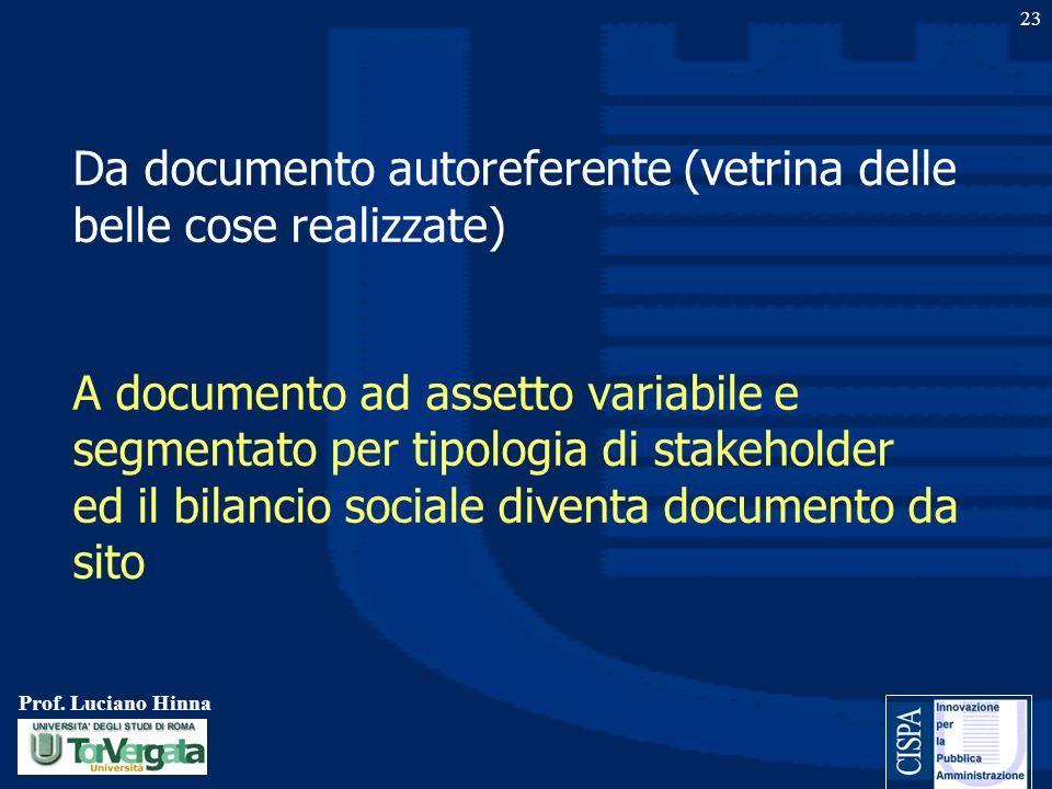 Prof. Luciano Hinna 23 Da documento autoreferente (vetrina delle belle cose realizzate) A documento ad assetto variabile e segmentato per tipologia di