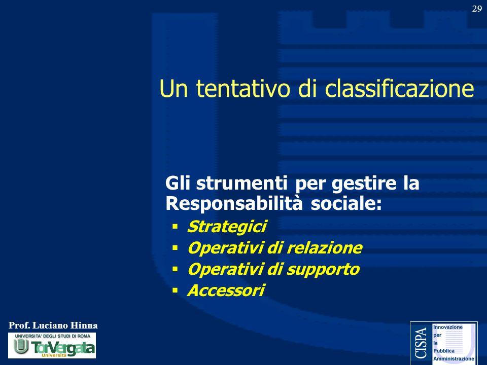 Prof. Luciano Hinna 29 Un tentativo di classificazione Gli strumenti per gestire la Responsabilità sociale: Strategici Operativi di relazione Operativ