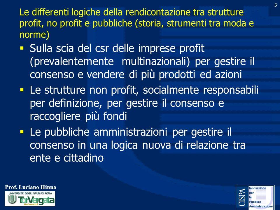 Prof. Luciano Hinna 3 Le differenti logiche della rendicontazione tra strutture profit, no profit e pubbliche (storia, strumenti tra moda e norme) Sul