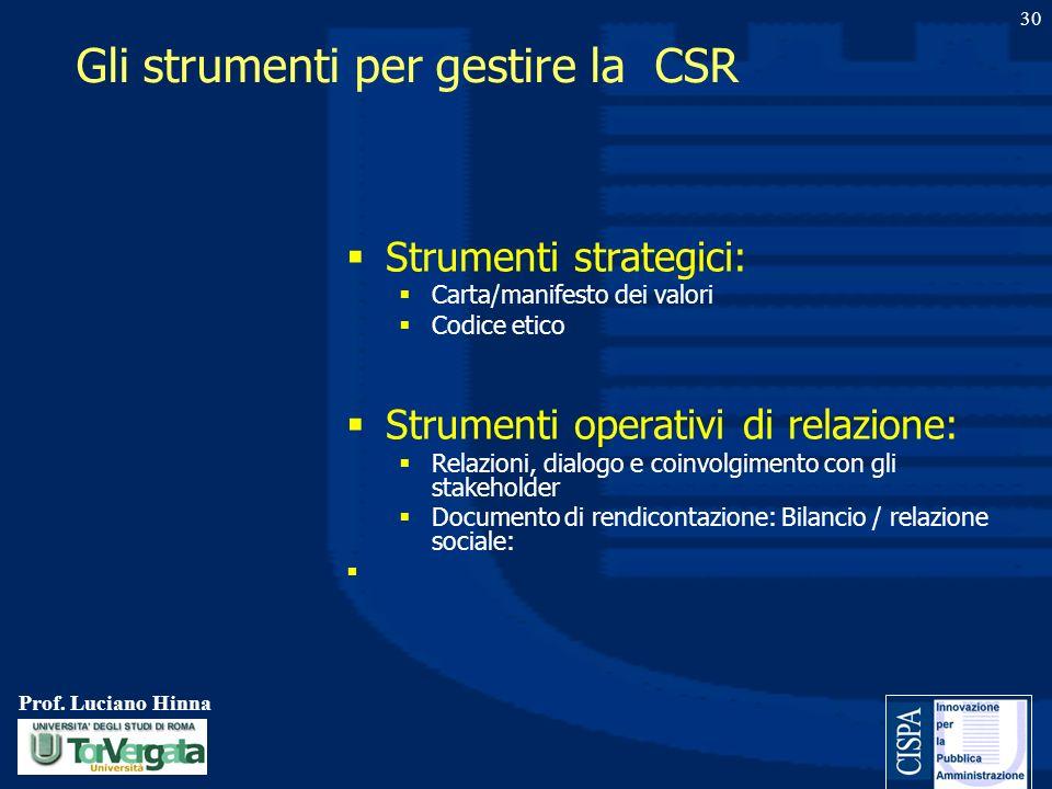 Prof. Luciano Hinna 30 Gli strumenti per gestire la CSR Strumenti strategici: Carta/manifesto dei valori Codice etico Strumenti operativi di relazione