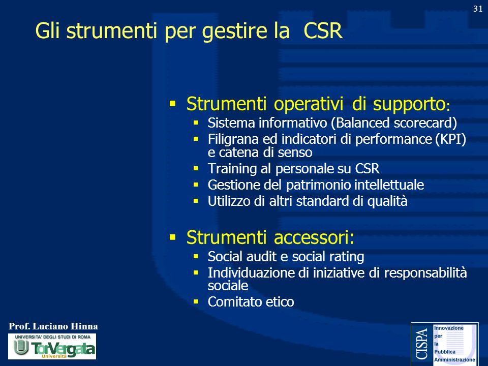 Prof. Luciano Hinna 31 Gli strumenti per gestire la CSR Strumenti operativi di supporto : Sistema informativo (Balanced scorecard) Filigrana ed indica