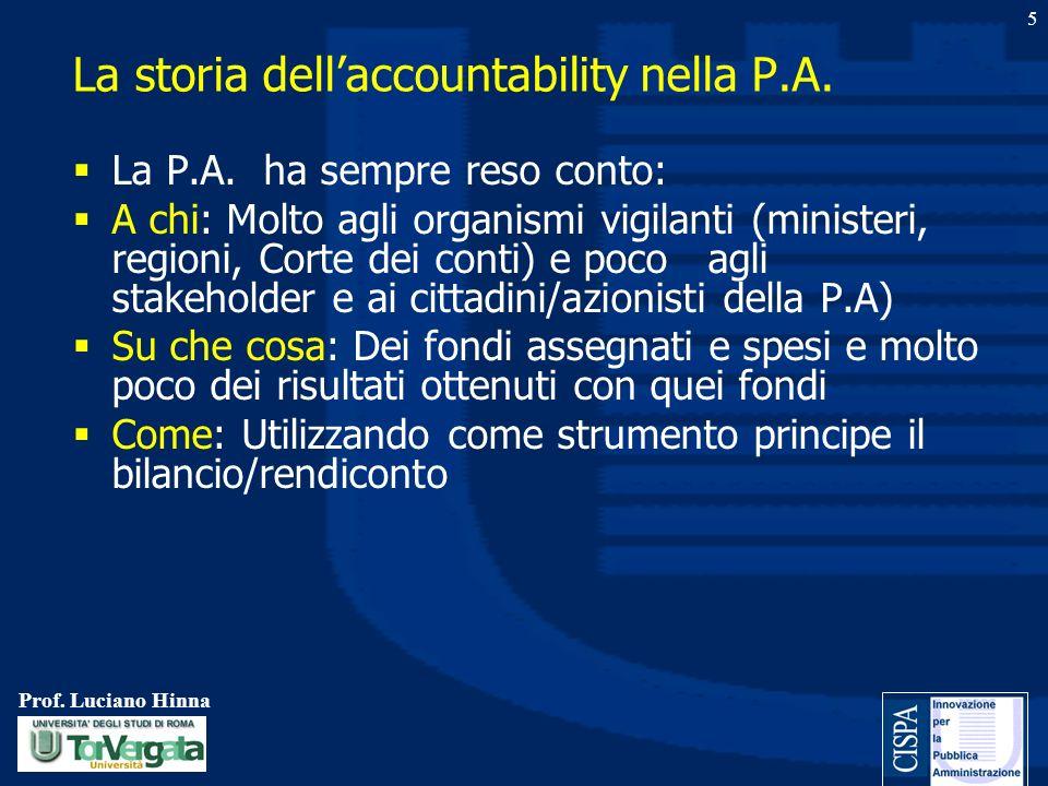 Prof. Luciano Hinna 5 La storia dellaccountability nella P.A. La P.A. ha sempre reso conto: A chi: Molto agli organismi vigilanti (ministeri, regioni,