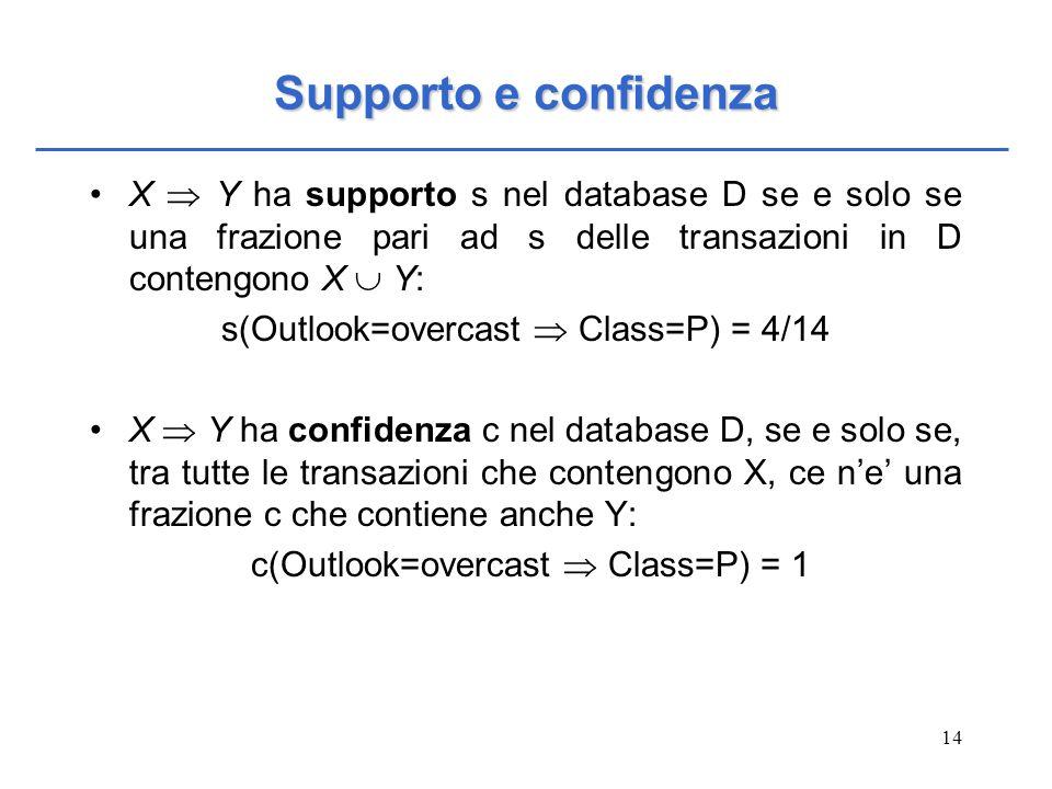 14 Supporto e confidenza X Y ha supporto s nel database D se e solo se una frazione pari ad s delle transazioni in D contengono X Y: s(Outlook=overcas