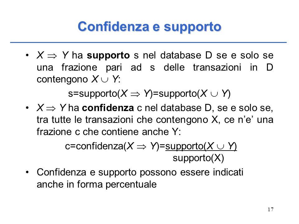 17 Confidenza e supporto X Y ha supporto s nel database D se e solo se una frazione pari ad s delle transazioni in D contengono X Y: s=supporto(X Y)=s