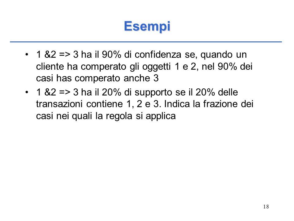 18 Esempi 1 &2 => 3 ha il 90% di confidenza se, quando un cliente ha comperato gli oggetti 1 e 2, nel 90% dei casi has comperato anche 3 1 &2 => 3 ha