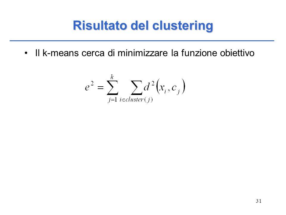 31 Risultato del clustering Il k-means cerca di minimizzare la funzione obiettivo
