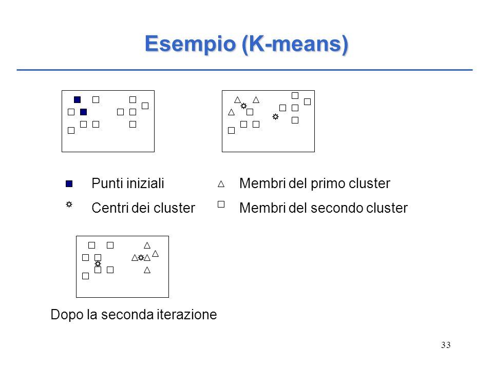 33 Esempio (K-means) Punti iniziali Centri dei cluster Membri del primo cluster Membri del secondo cluster Dopo la seconda iterazione