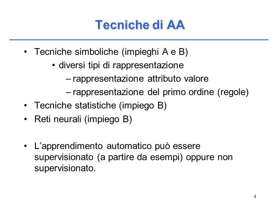 4 Tecniche di AA Tecniche simboliche (impieghi A e B) diversi tipi di rappresentazione –rappresentazione attributo valore –rappresentazione del primo