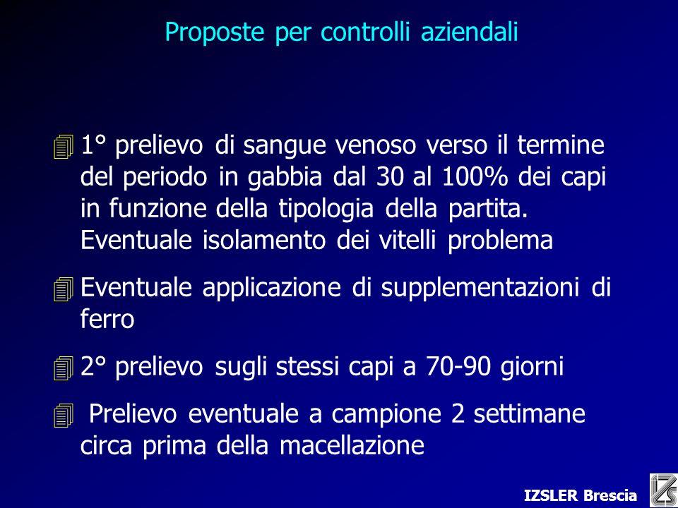 IZSLER Brescia Proposte per controlli aziendali 41° prelievo di sangue venoso verso il termine del periodo in gabbia dal 30 al 100% dei capi in funzione della tipologia della partita.