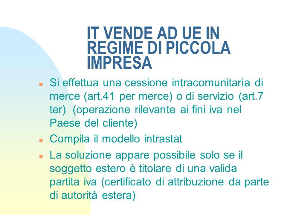 IT VENDE AD UE IN REGIME DI PICCOLA IMPRESA n Si effettua una cessione intracomunitaria di merce (art.41 per merce) o di servizio (art.7 ter) (operazi