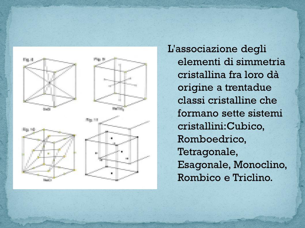 L'associazione degli elementi di simmetria cristallina fra loro dà origine a trentadue classi cristalline che formano sette sistemi cristallini:Cubico