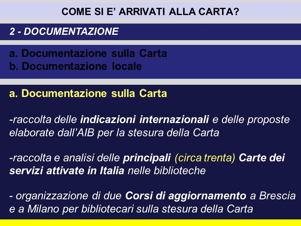 COME SI E ARRIVATI ALLA CARTA? a. Documentazione sulla Carta b. Documentazione locale 2 - DOCUMENTAZIONE a. Documentazione sulla Carta -raccolta delle