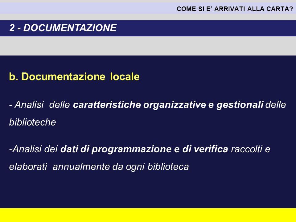 COME SI E ARRIVATI ALLA CARTA? b. Documentazione locale - Analisi delle caratteristiche organizzative e gestionali delle biblioteche -Analisi dei dati