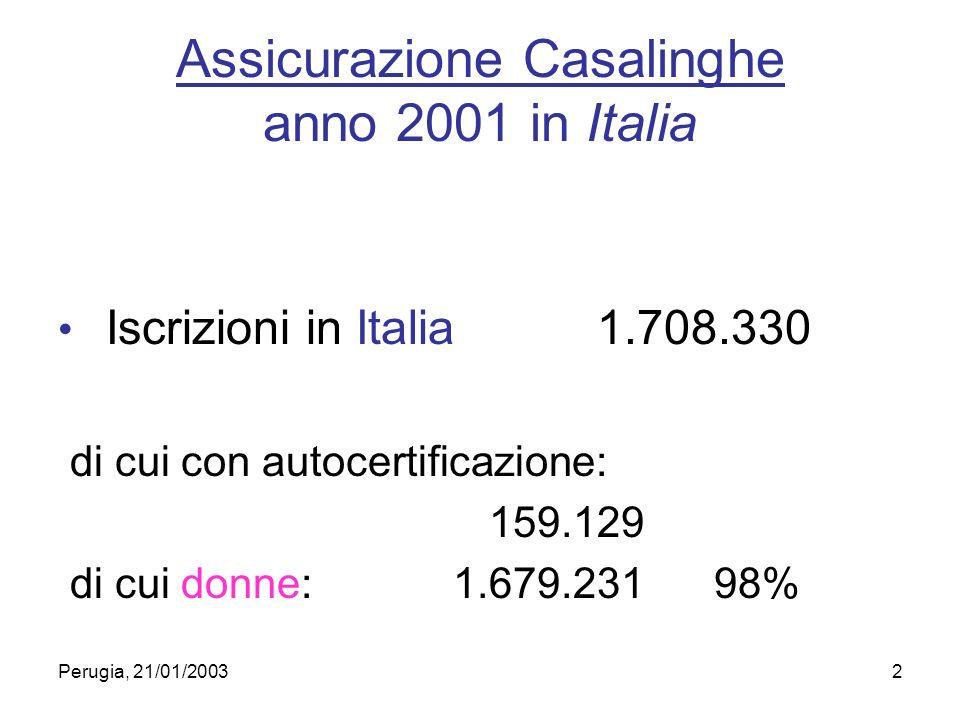2 Assicurazione Casalinghe anno 2001 in Italia Iscrizioni in Italia 1.708.330 di cui con autocertificazione: 159.129 di cui donne: 1.679.231 98%