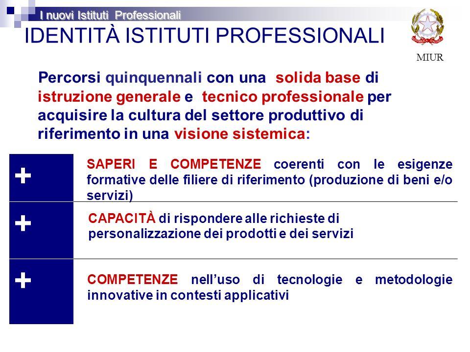 IDENTITÀ ISTITUTI PROFESSIONALI Percorsi quinquennali con una solida base di istruzione generale e tecnico professionale per acquisire la cultura del